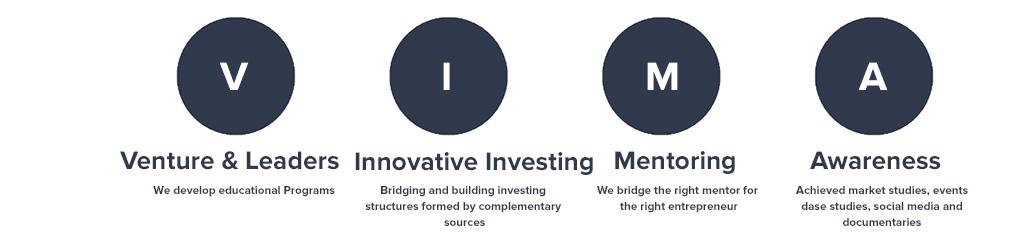 <b>Climate-Smart Institute</b>